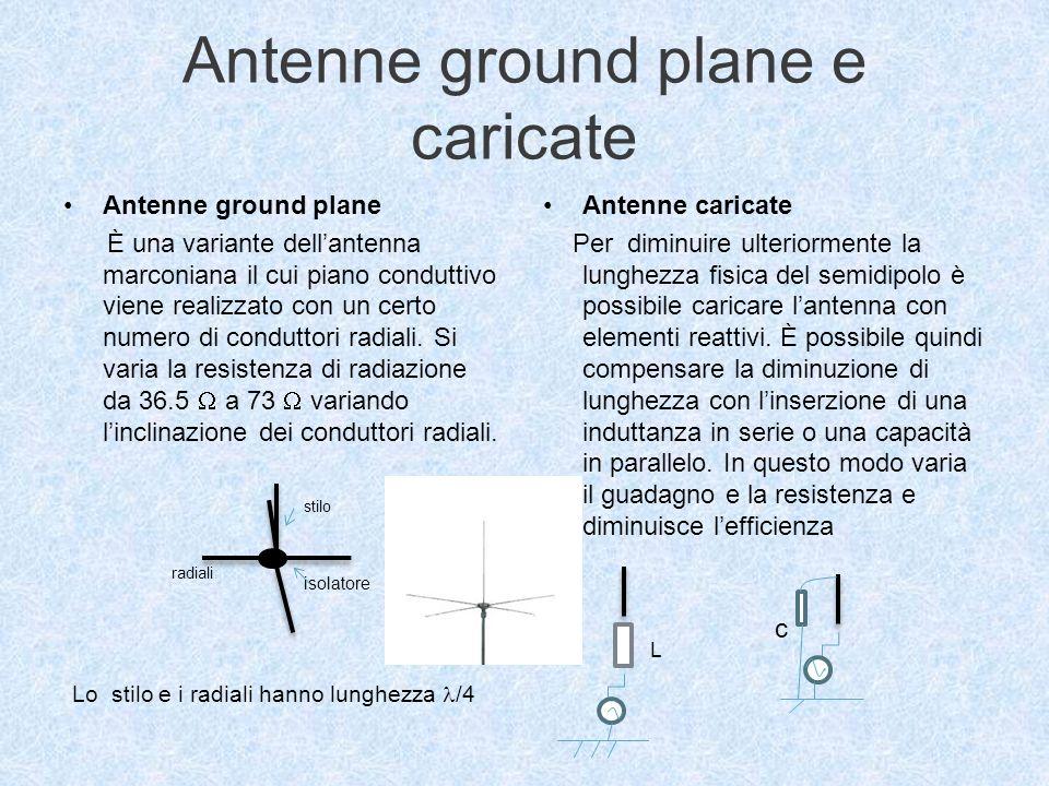 Antenne ground plane e caricate Antenne ground plane È una variante dellantenna marconiana il cui piano conduttivo viene realizzato con un certo numero di conduttori radiali.