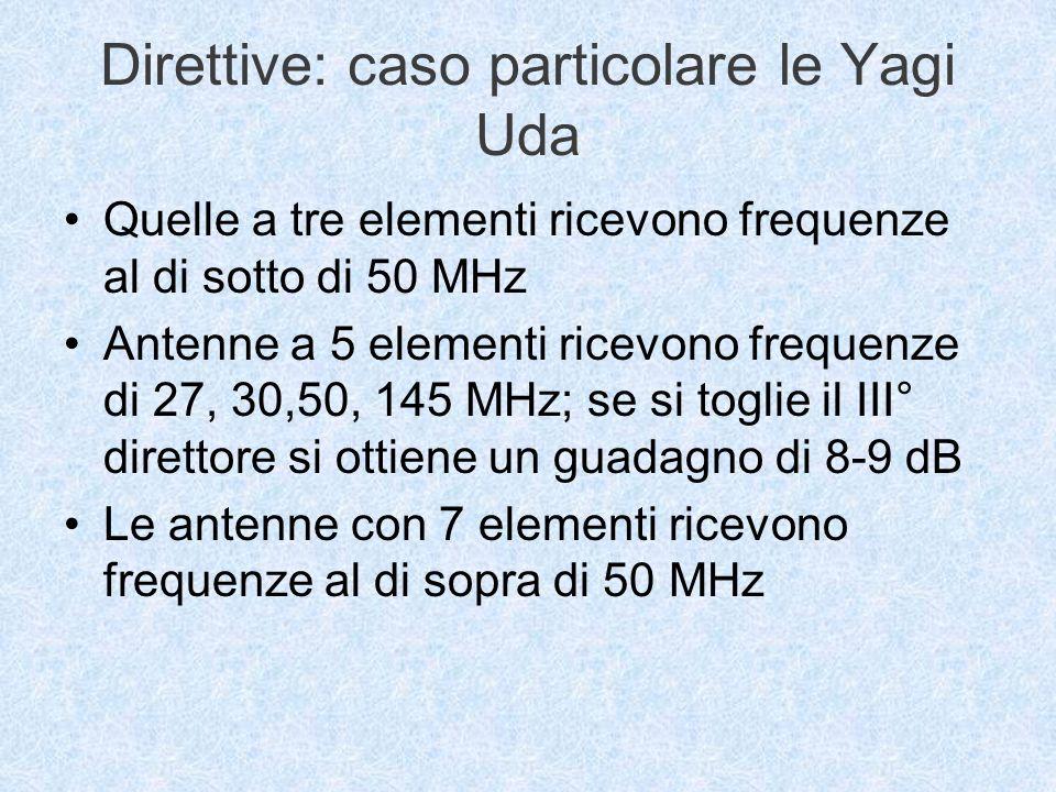 Direttive: caso particolare le Yagi Uda Quelle a tre elementi ricevono frequenze al di sotto di 50 MHz Antenne a 5 elementi ricevono frequenze di 27, 30,50, 145 MHz; se si toglie il III° direttore si ottiene un guadagno di 8-9 dB Le antenne con 7 elementi ricevono frequenze al di sopra di 50 MHz