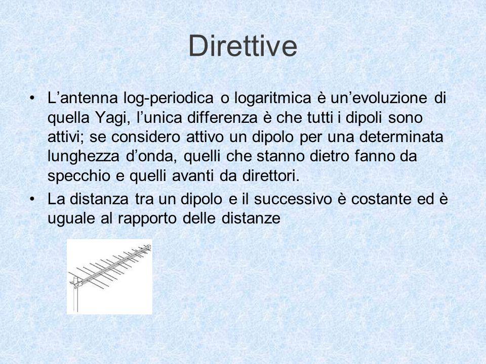 Direttive Lantenna log-periodica o logaritmica è unevoluzione di quella Yagi, lunica differenza è che tutti i dipoli sono attivi; se considero attivo un dipolo per una determinata lunghezza donda, quelli che stanno dietro fanno da specchio e quelli avanti da direttori.