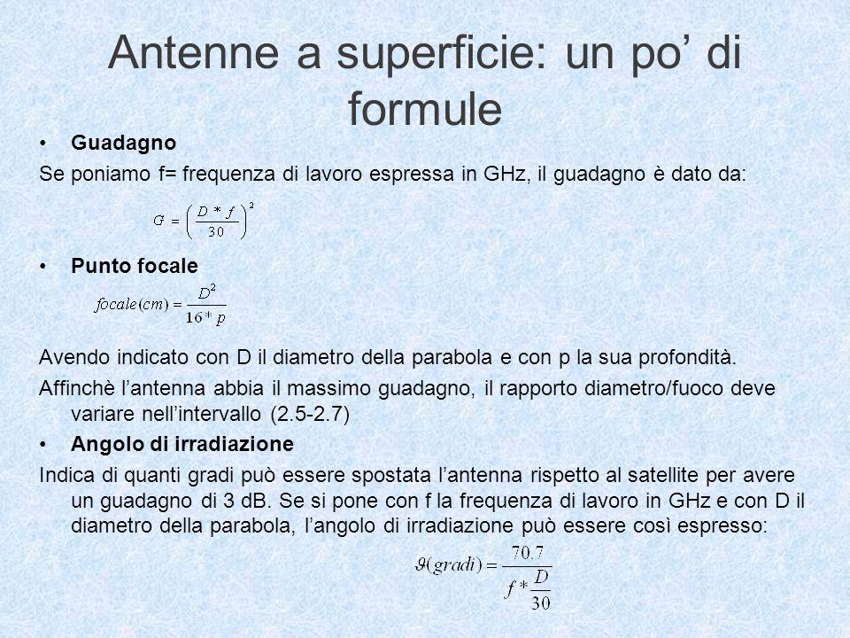 Antenne a superficie: un po di formule Guadagno Se poniamo f= frequenza di lavoro espressa in GHz, il guadagno è dato da: Punto focale Avendo indicato con D il diametro della parabola e con p la sua profondità.