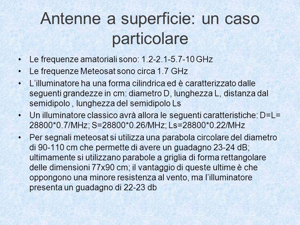 Antenne a superficie: un caso particolare Le frequenze amatoriali sono: 1.2-2.1-5.7-10 GHz Le frequenze Meteosat sono circa 1.7 GHz Lilluminatore ha una forma cilindrica ed è caratterizzato dalle seguenti grandezze in cm: diametro D, lunghezza L, distanza dal semidipolo, lunghezza del semidipolo Ls Un illuminatore classico avrà allora le seguenti caratteristiche: D=L= 28800*0.7/MHz; S=28800*0.26/MHz; Ls=28800*0.22/MHz Per segnali meteosat si utilizza una parabola circolare del diametro di 90-110 cm che permette di avere un guadagno 23-24 dB; ultimamente si utilizzano parabole a griglia di forma rettangolare delle dimensioni 77x90 cm; il vantaggio di queste ultime è che oppongono una minore resistenza al vento, ma lilluminatore presenta un guadagno di 22-23 db