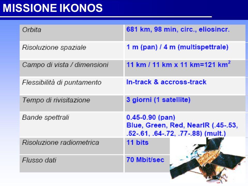 MISSIONE IKONOS