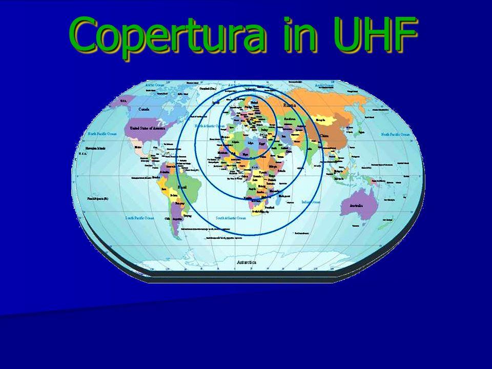 Copertura in UHF