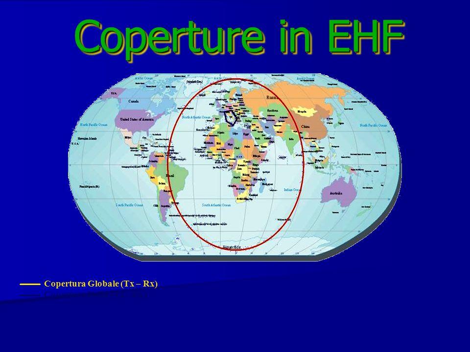 Coperture in EHF Copertura Globale (Tx – Rx) Copertura Italia (Tx - Rx)