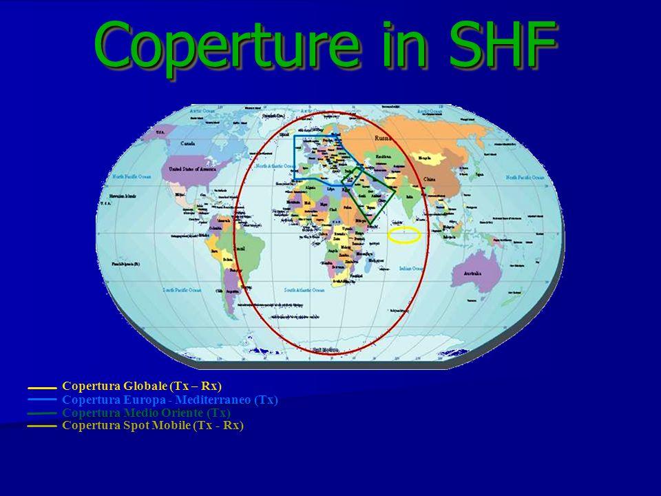 Coperture in SHF Copertura Globale (Tx – Rx) Copertura Europa - Mediterraneo (Tx) Copertura Medio Oriente (Tx) Copertura Spot Mobile (Tx - Rx)