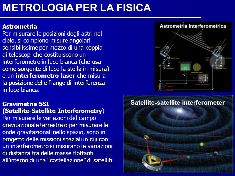 Astrometria Per misurare le posizioni degli astri nel cielo, si compiono misure angolari sensibilissime per mezzo di una coppia di telescopi che costi