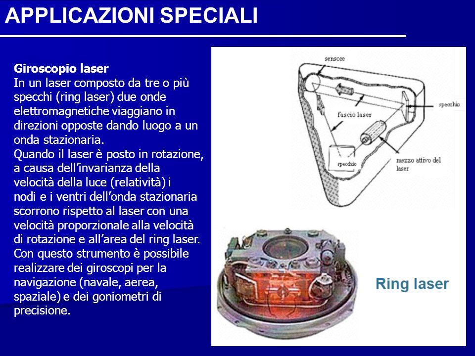 Giroscopio laser In un laser composto da tre o più specchi (ring laser) due onde elettromagnetiche viaggiano in direzioni opposte dando luogo a un ond