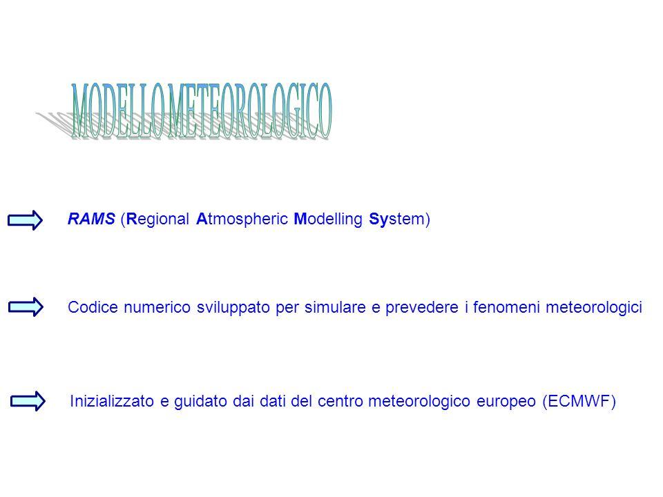 RAMS (Regional Atmospheric Modelling System) Codice numerico sviluppato per simulare e prevedere i fenomeni meteorologici Inizializzato e guidato dai dati del centro meteorologico europeo (ECMWF)