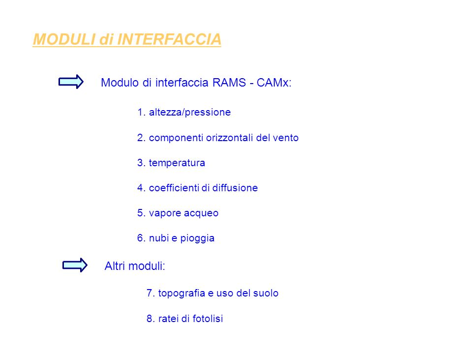 MODULI di INTERFACCIA Modulo di interfaccia RAMS - CAMx: 1.