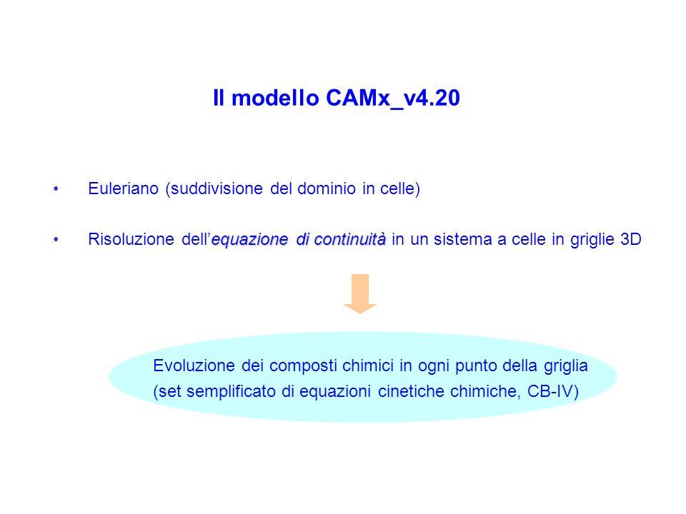 Euleriano (suddivisione del dominio in celle) equazione di continuitàRisoluzione dellequazione di continuità in un sistema a celle in griglie 3D Evoluzione dei composti chimici in ogni punto della griglia (set semplificato di equazioni cinetiche chimiche, CB-IV) Il modello CAMx_v4.20