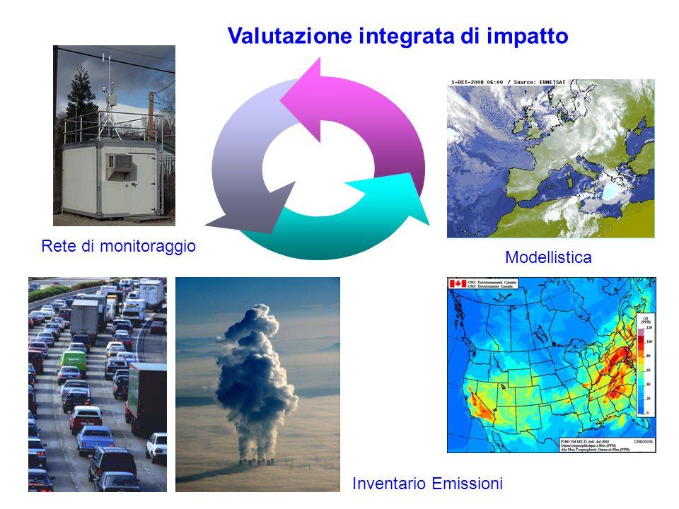 Valutazione integrata di impatto Inventario Emissioni Modellistica Rete di monitoraggio