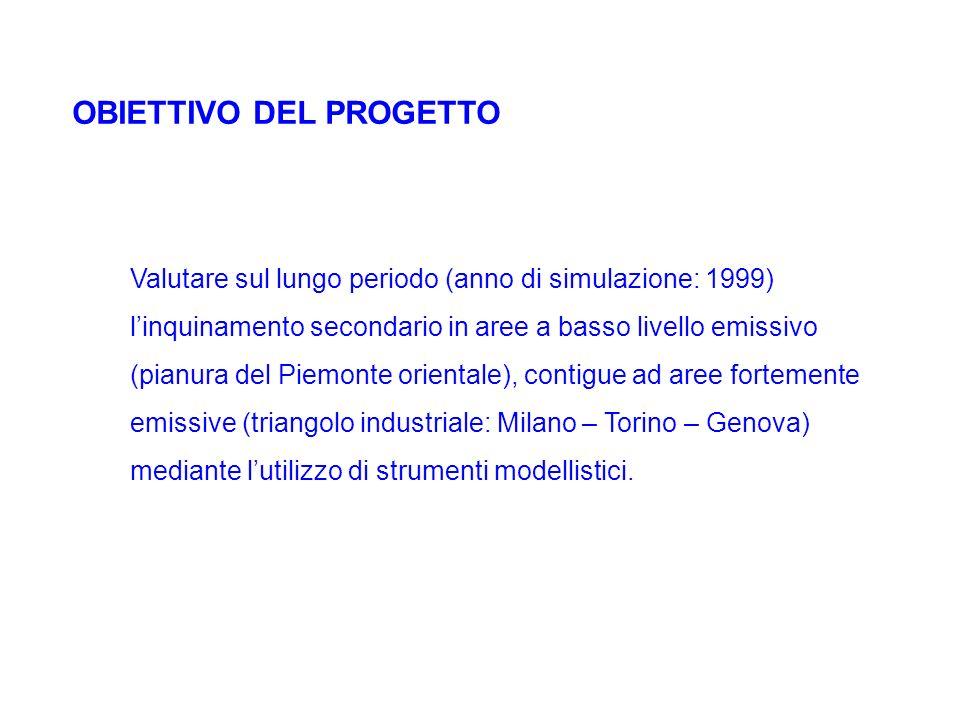 DOMINIO + RETE DI STAZIONI DI MONITORAGGIO VARESE MOTTA V.