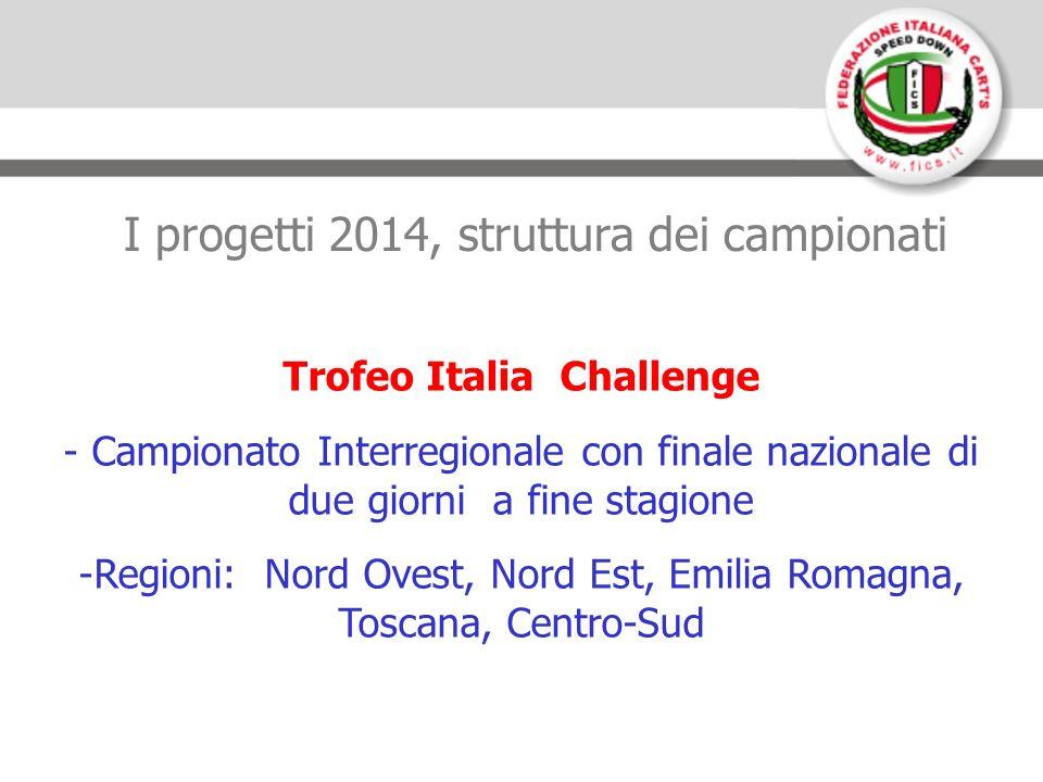 I progetti 2014, struttura dei campionati Trofeo Italia Challenge - Campionato Interregionale con finale nazionale di due giorni a fine stagione -Regioni: Nord Ovest, Nord Est, Emilia Romagna, Toscana, Centro-Sud