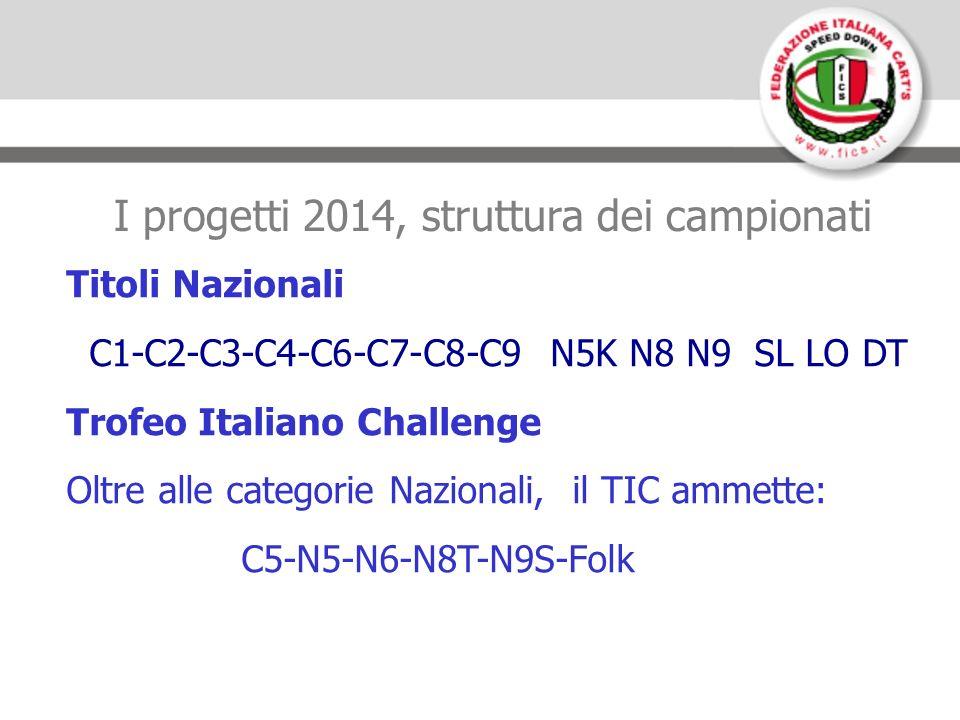 I progetti 2014, struttura dei campionati Titoli Nazionali C1-C2-C3-C4-C6-C7-C8-C9 N5K N8 N9 SL LO DT Trofeo Italiano Challenge Oltre alle categorie Nazionali, il TIC ammette: C5-N5-N6-N8T-N9S-Folk