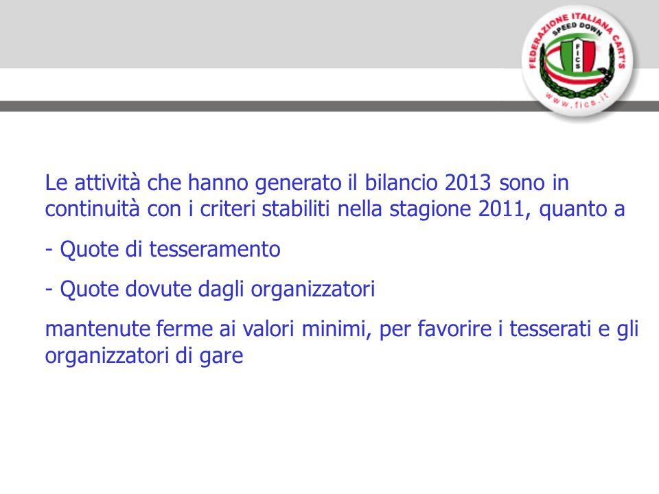 Le attività che hanno generato il bilancio 2013 sono in continuità con i criteri stabiliti nella stagione 2011, quanto a - Quote di tesseramento - Quote dovute dagli organizzatori mantenute ferme ai valori minimi, per favorire i tesserati e gli organizzatori di gare