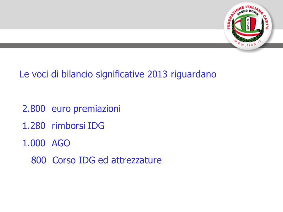 Le voci di bilancio significative 2013 riguardano 2.800 euro premiazioni 1.280 rimborsi IDG 1.000 AGO 800 Corso IDG ed attrezzature