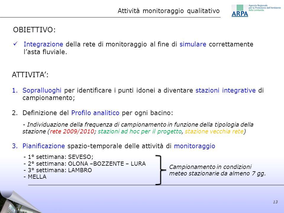 Attività monitoraggio qualitativo OBIETTIVO: Integrazione della rete di monitoraggio al fine di simulare correttamente lasta fluviale. 13 ATTIVITA: 1.