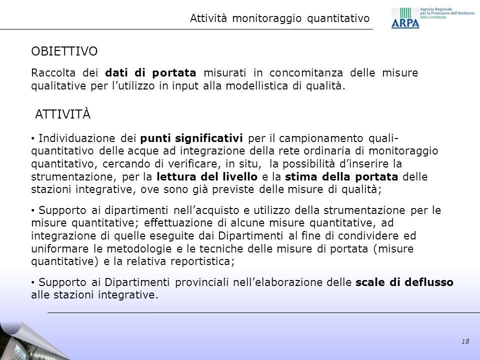18 Attività monitoraggio quantitativo OBIETTIVO Individuazione dei punti significativi per il campionamento quali- quantitativo delle acque ad integra