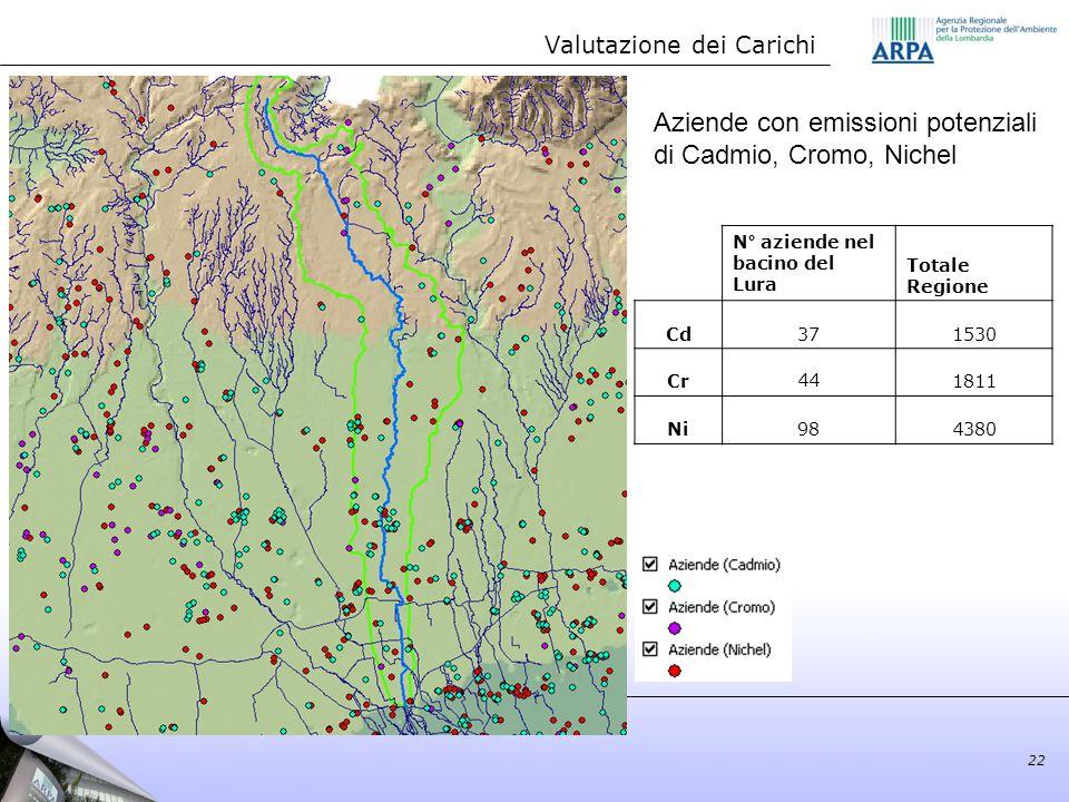 Aziende con emissioni potenziali di Cadmio, Cromo, Nichel N° aziende nel bacino del Lura Totale Regione Cd371530 Cr441811 Ni984380 Valutazione dei Car