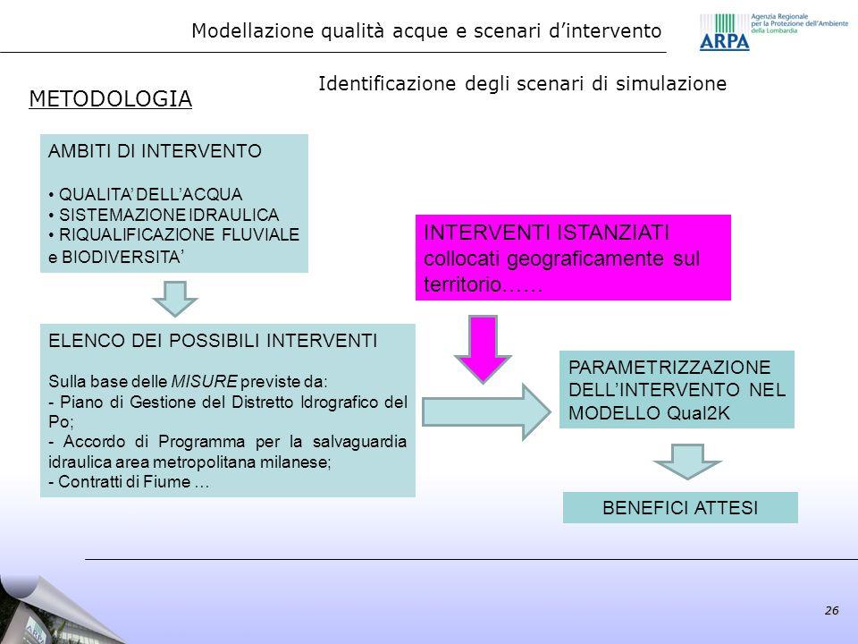 26 METODOLOGIA AMBITI DI INTERVENTO QUALITA DELLACQUA SISTEMAZIONE IDRAULICA RIQUALIFICAZIONE FLUVIALE e BIODIVERSITA ELENCO DEI POSSIBILI INTERVENTI