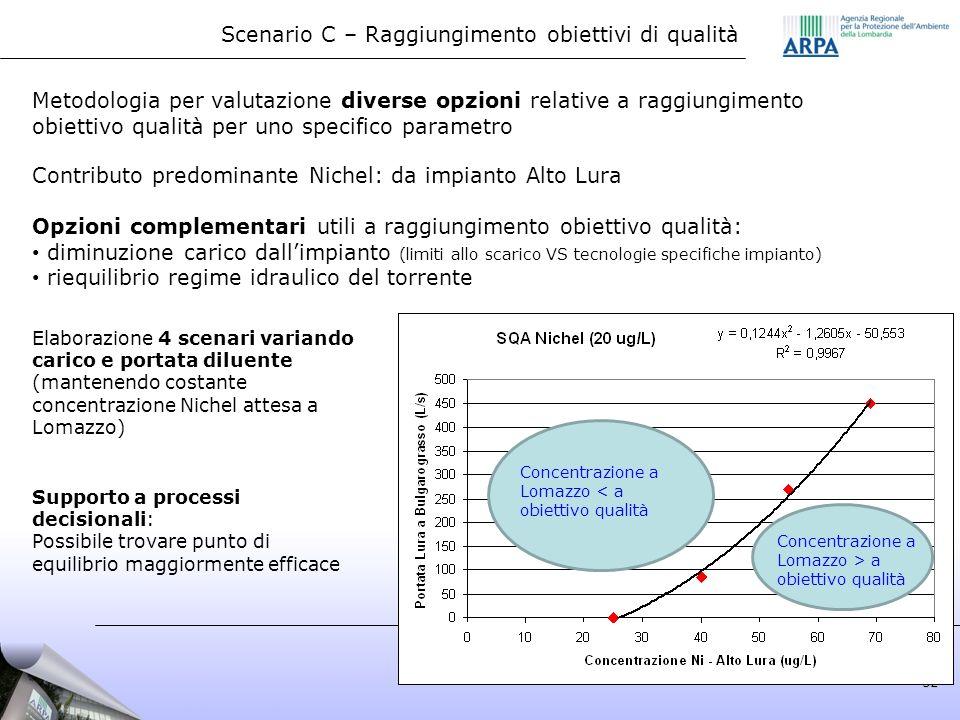 32 Scenario C – Raggiungimento obiettivi di qualità Metodologia per valutazione diverse opzioni relative a raggiungimento obiettivo qualità per uno sp
