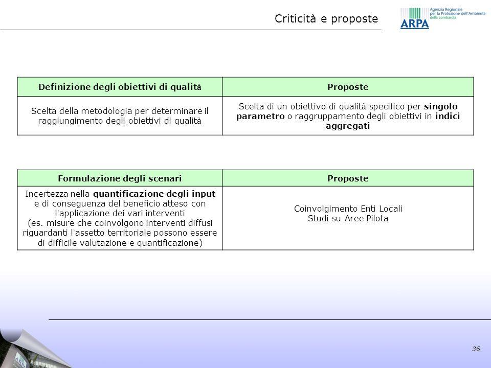 Criticità e proposte Definizione degli obiettivi di qualit à Proposte Scelta della metodologia per determinare il raggiungimento degli obiettivi di qu