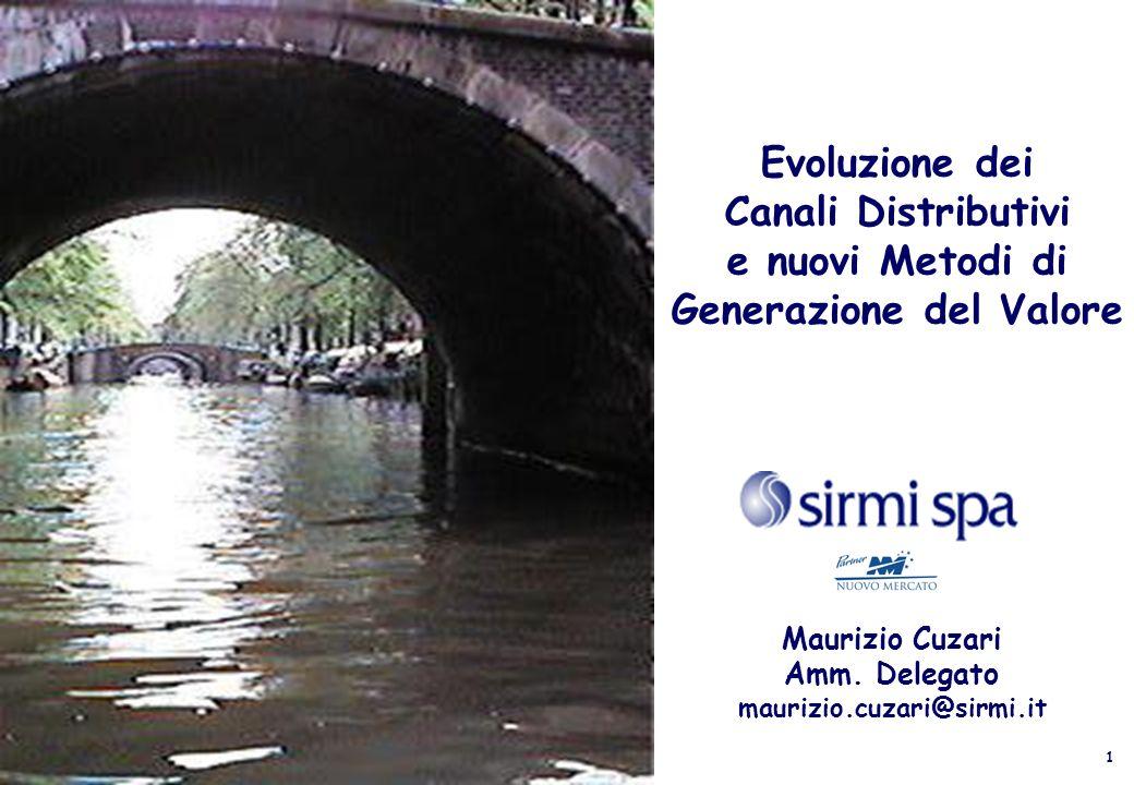 Roadshow Comufficio - Ottobre 2002 1 Maurizio Cuzari Amm.