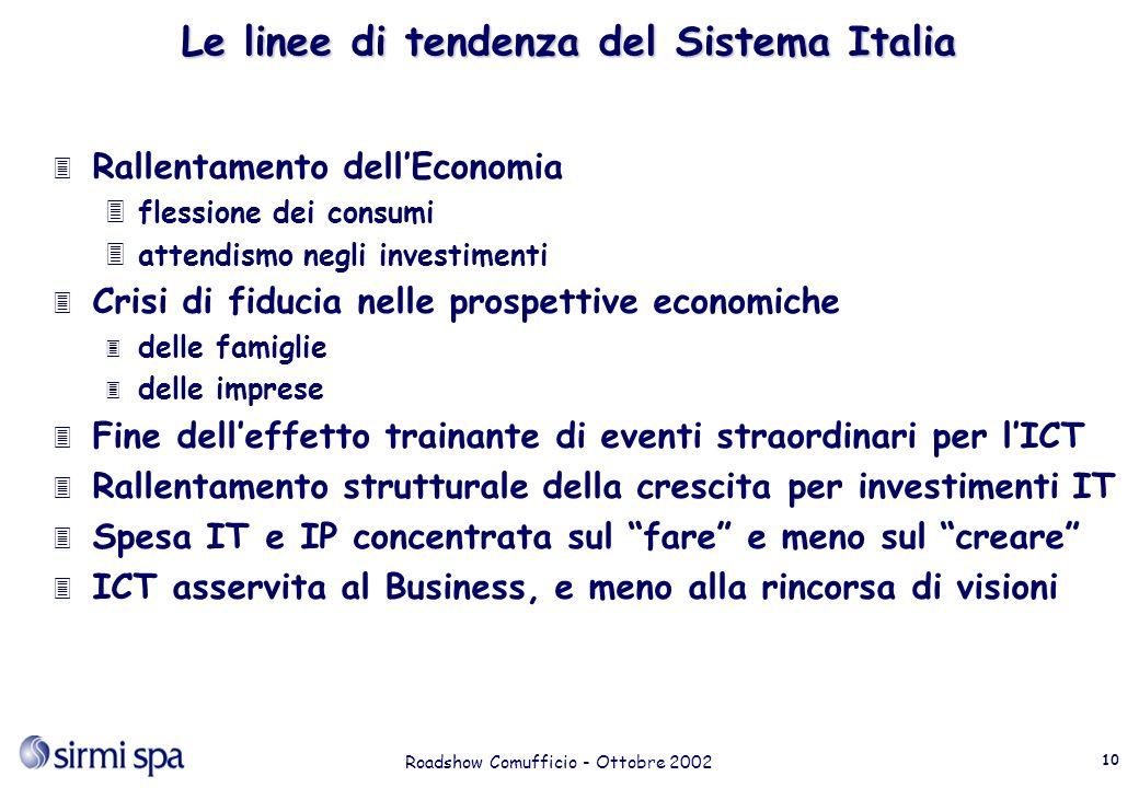 Roadshow Comufficio - Ottobre 2002 10 Le linee di tendenza del Sistema Italia 3 3 Rallentamento dellEconomia 3 3flessione dei consumi 3 3attendismo negli investimenti 3 3 Crisi di fiducia nelle prospettive economiche 3 3 delle famiglie 3 3 delle imprese 3 3 Fine delleffetto trainante di eventi straordinari per lICT 3 3 Rallentamento strutturale della crescita per investimenti IT 3 3 Spesa IT e IP concentrata sul fare e meno sul creare 3 3 ICT asservita al Business, e meno alla rincorsa di visioni
