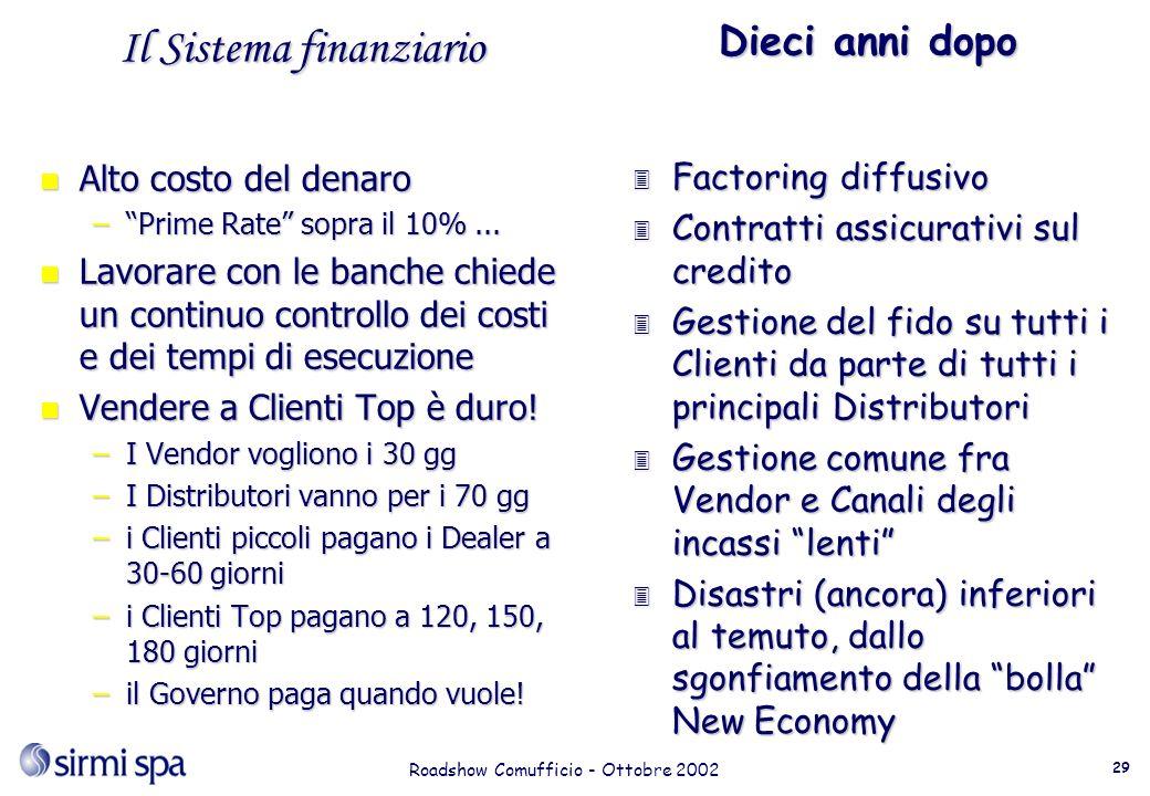 Roadshow Comufficio - Ottobre 2002 29 Il Sistema finanziario n Alto costo del denaro –Prime Rate sopra il 10%...