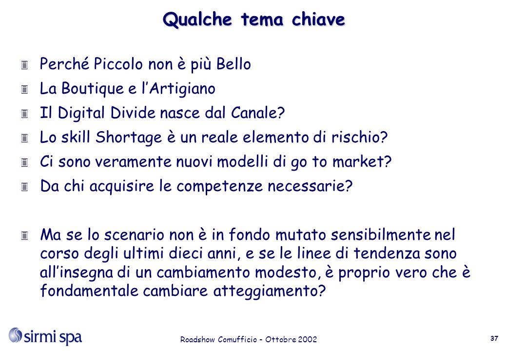 Roadshow Comufficio - Ottobre 2002 37 Qualche tema chiave 3 Perché Piccolo non è più Bello 3 La Boutique e lArtigiano 3 Il Digital Divide nasce dal Canale.