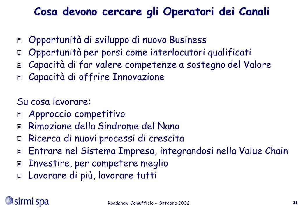 Roadshow Comufficio - Ottobre 2002 38 Cosa devono cercare gli Operatori dei Canali 3 Opportunità di sviluppo di nuovo Business 3 Opportunità per porsi come interlocutori qualificati 3 Capacità di far valere competenze a sostegno del Valore 3 Capacità di offrire Innovazione Su cosa lavorare: 3 Approccio competitivo 3 Rimozione della Sindrome del Nano 3 Ricerca di nuovi processi di crescita 3 Entrare nel Sistema Impresa, integrandosi nella Value Chain 3 Investire, per competere meglio 3 Lavorare di più, lavorare tutti