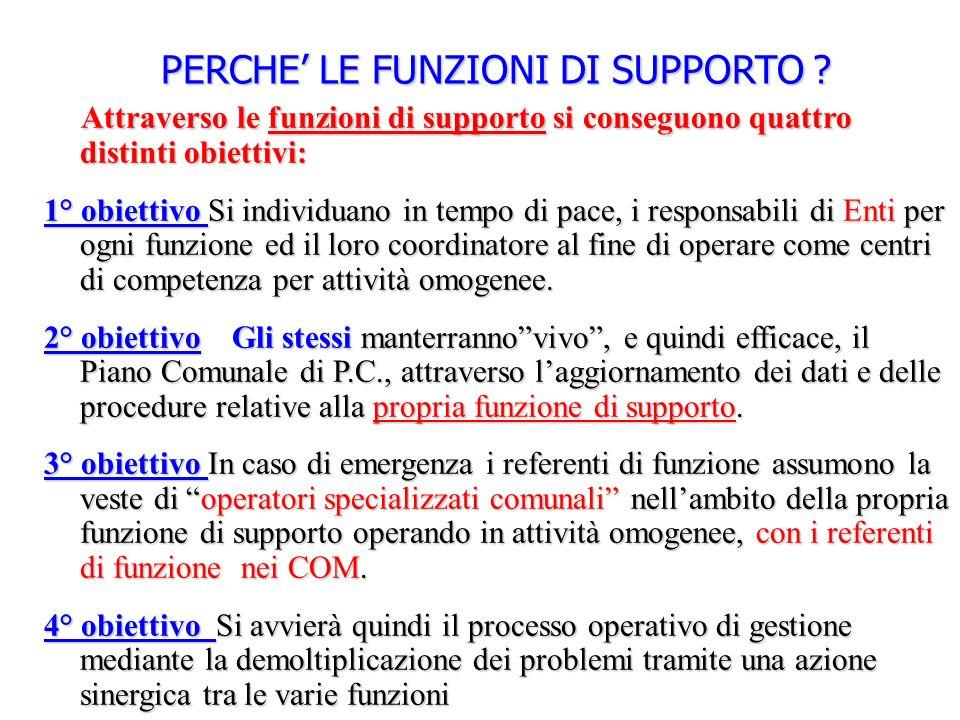 PERCHE LE FUNZIONI DI SUPPORTO ? Attraverso le funzioni di supporto si conseguono quattro distinti obiettivi: Attraverso le funzioni di supporto si co