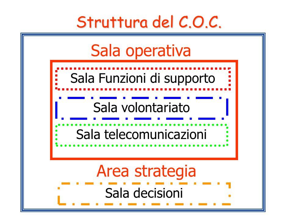 Struttura del C.O.C. Sala Funzioni di supporto Sala operativa Sala volontariato Sala telecomunicazioni Area strategia Sala decisioni