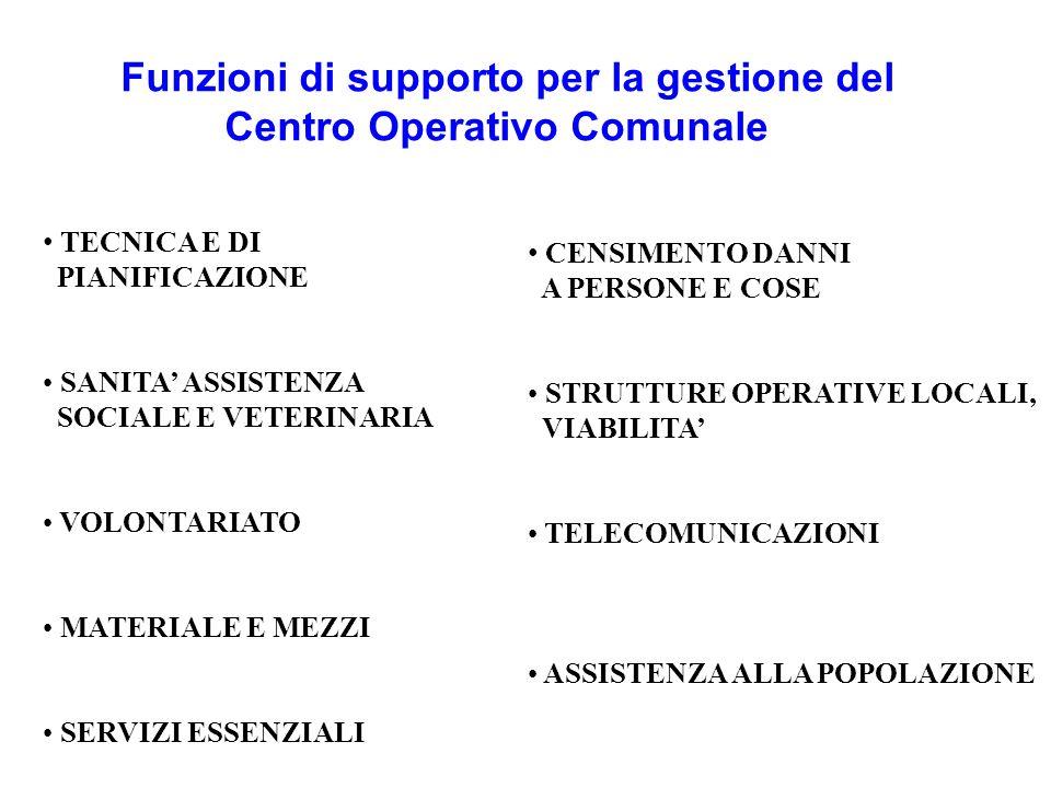 Funzioni di supporto per la gestione del Centro Operativo Comunale TECNICA E DI PIANIFICAZIONE SANITA ASSISTENZA SOCIALE E VETERINARIA VOLONTARIATO MA