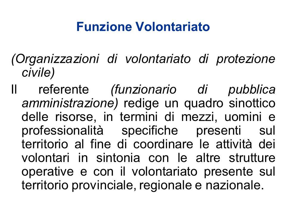 Funzione Volontariato (Organizzazioni di volontariato di protezione civile) Il referente (funzionario di pubblica amministrazione) redige un quadro si