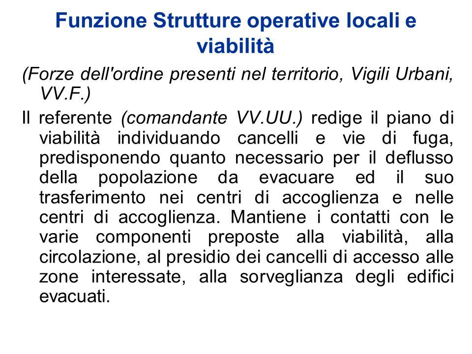 Funzione Strutture operative locali e viabilità (Forze dell'ordine presenti nel territorio, Vigili Urbani, VV.F.) Il referente (comandante VV.UU.) red