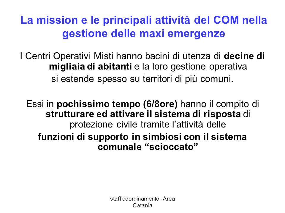staff coordinamento - Area Catania La mission e le principali attività del COM nella gestione delle maxi emergenze I Centri Operativi Misti hanno baci