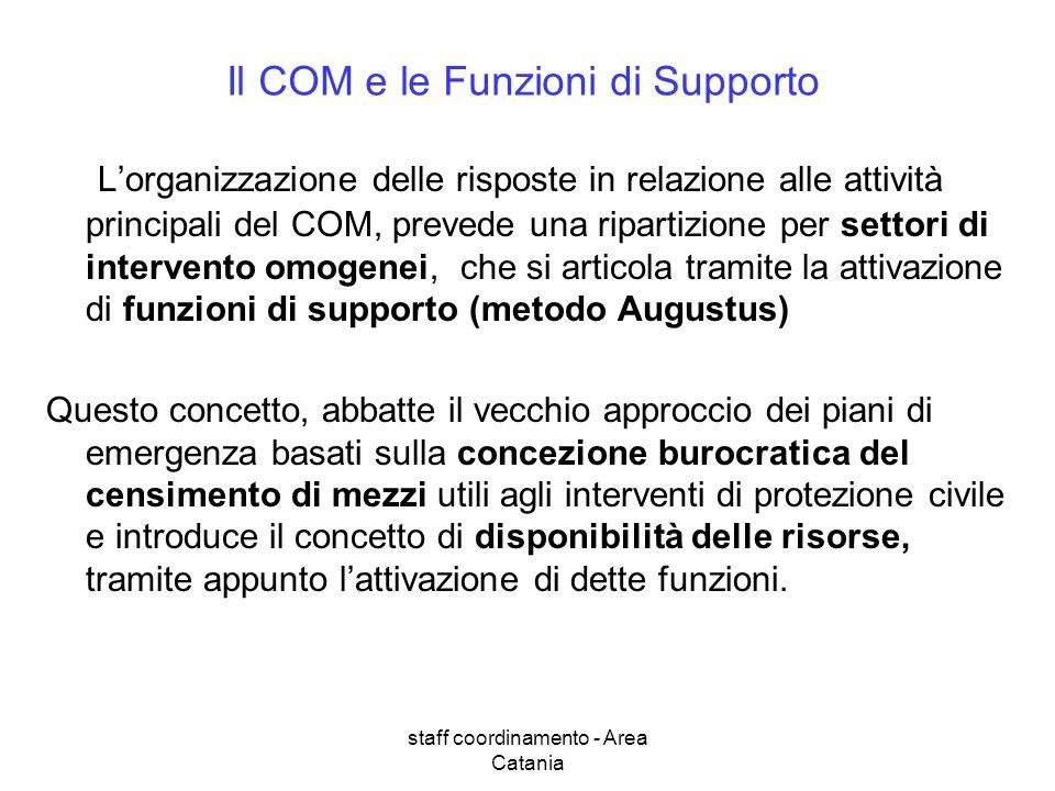 staff coordinamento - Area Catania Il COM e le Funzioni di Supporto Lorganizzazione delle risposte in relazione alle attività principali del COM, prev