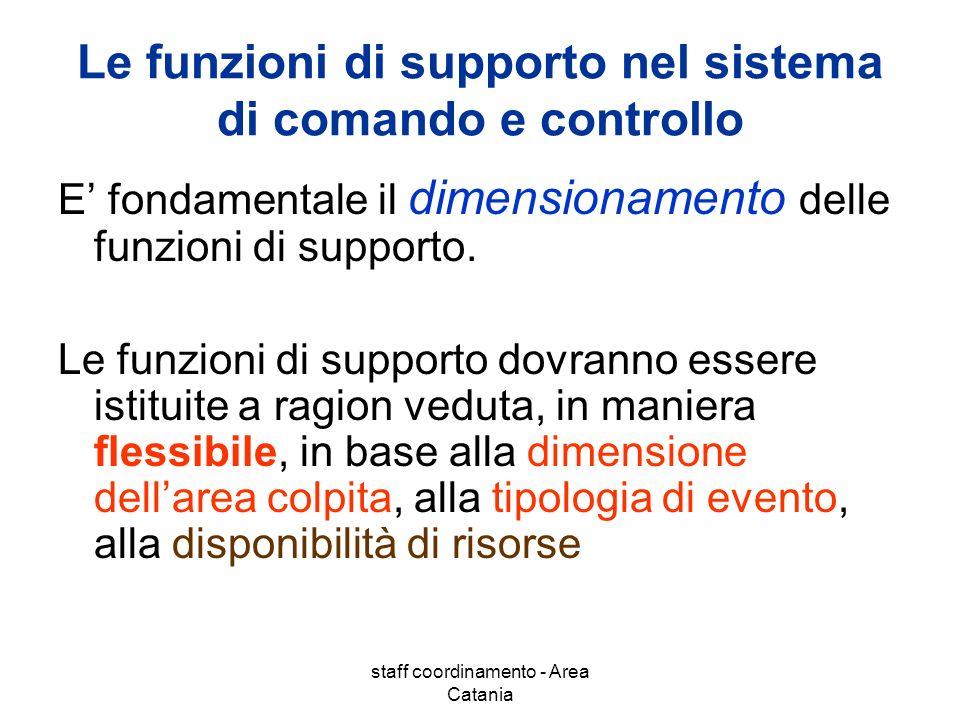 staff coordinamento - Area Catania Le funzioni di supporto nel sistema di comando e controllo E fondamentale il dimensionamento delle funzioni di supporto.