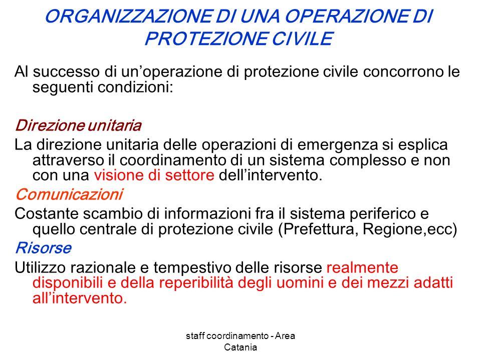 staff coordinamento - Area Catania ORGANIZZAZIONE DI UNA OPERAZIONE DI PROTEZIONE CIVILE Al successo di unoperazione di protezione civile concorrono l
