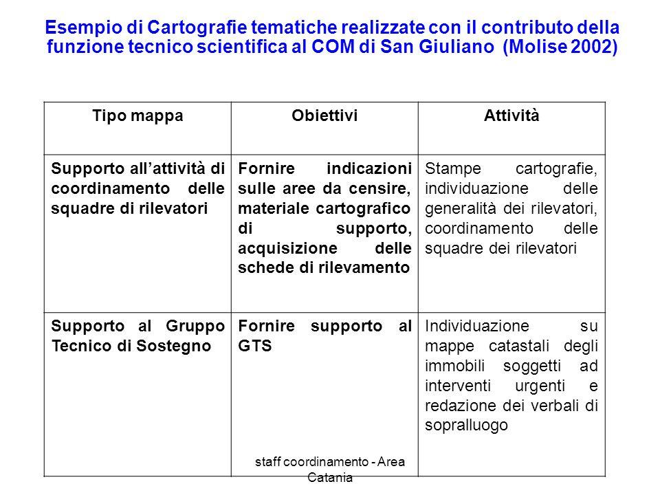 staff coordinamento - Area Catania Esempio di Cartografie tematiche realizzate con il contributo della funzione tecnico scientifica al COM di San Giul