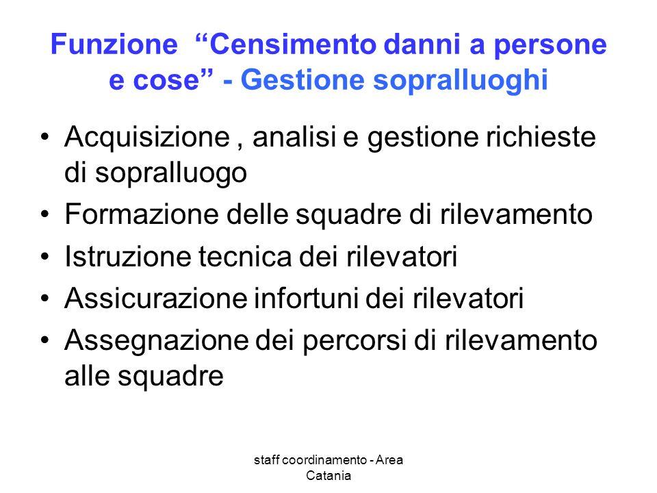 staff coordinamento - Area Catania Funzione Censimento danni a persone e cose - Gestione sopralluoghi Acquisizione, analisi e gestione richieste di so