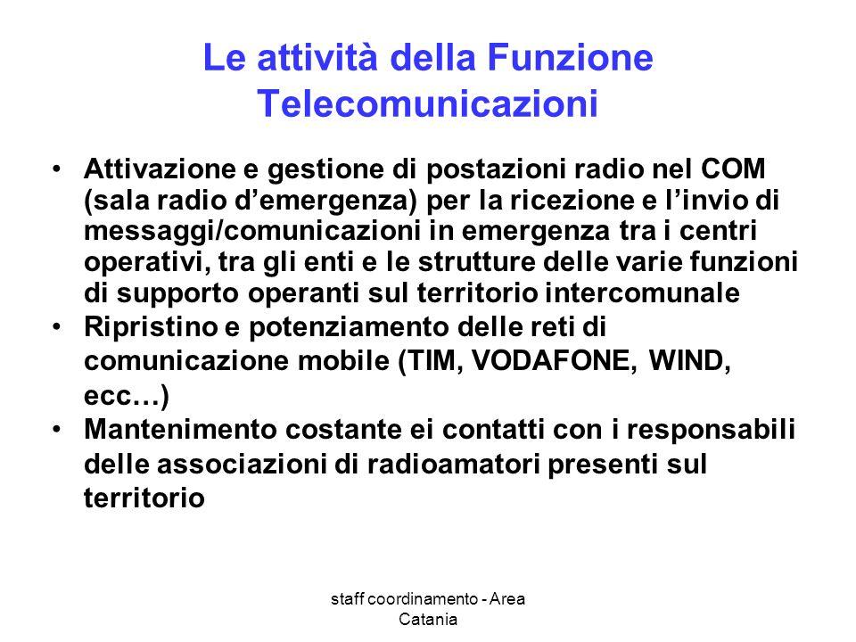 staff coordinamento - Area Catania Le attività della Funzione Telecomunicazioni Attivazione e gestione di postazioni radio nel COM (sala radio demerge