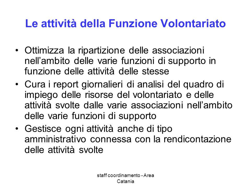 staff coordinamento - Area Catania Le attività della Funzione Volontariato Ottimizza la ripartizione delle associazioni nellambito delle varie funzion