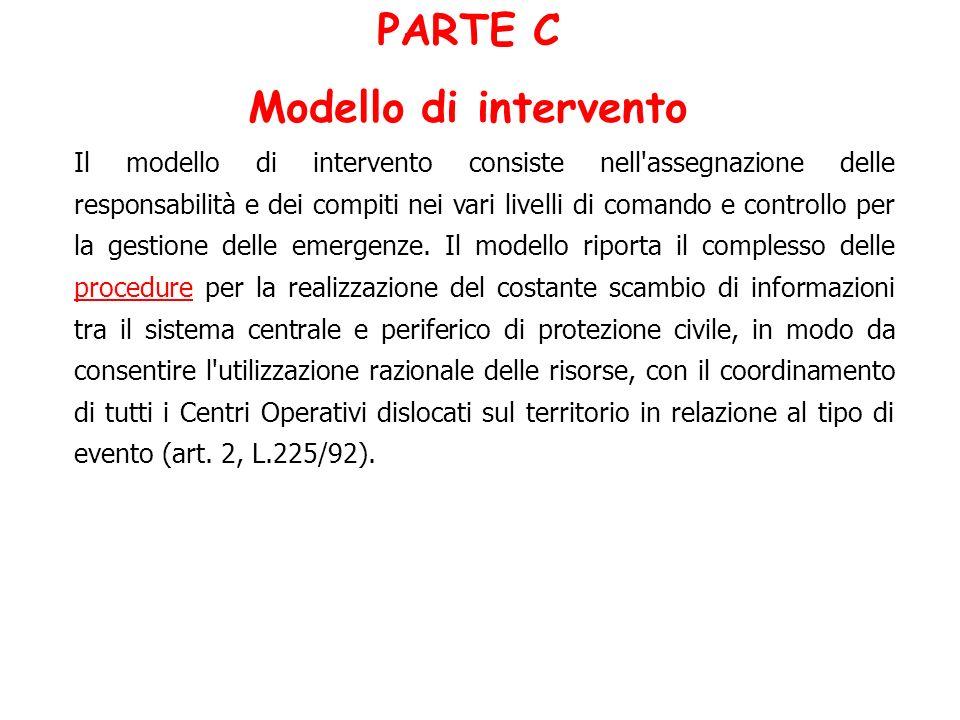 PARTE C Modello di intervento Il modello di intervento consiste nell assegnazione delle responsabilità e dei compiti nei vari livelli di comando e controllo per la gestione delle emergenze.