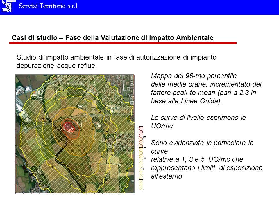 Servizi Territorio s.r.l. Casi di studio – Fase della Valutazione di Impatto Ambientale Studio di impatto ambientale in fase di autorizzazione di impi