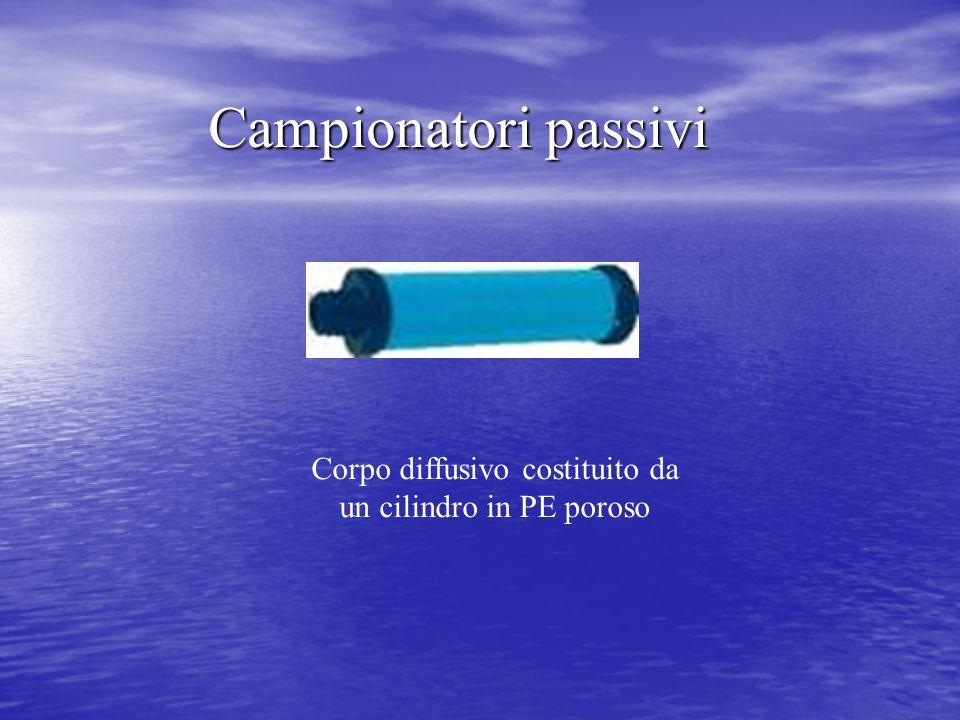 Campionatori passivi Corpo diffusivo costituito da un cilindro in PE poroso