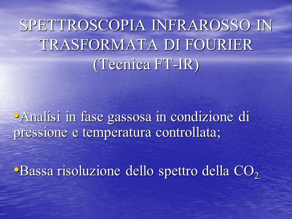 SPETTROSCOPIA INFRAROSSO IN TRASFORMATA DI FOURIER (Tecnica FT-IR) Analisi in fase gassosa in condizione di pressione e temperatura controllata; Anali
