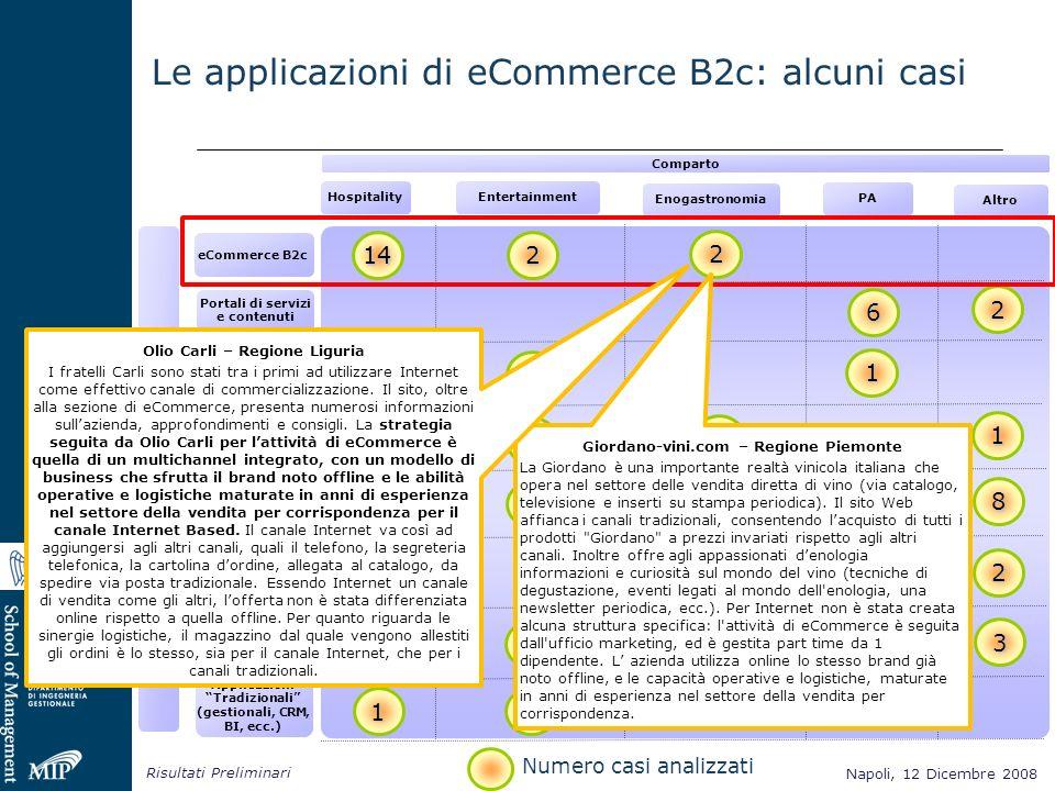 Napoli, 12 Dicembre 2008 Risultati Preliminari Napoli, 12 Dicembre 2008 Le applicazioni di eCommerce B2c: alcuni casi Comparto Hospitality Enogastrono