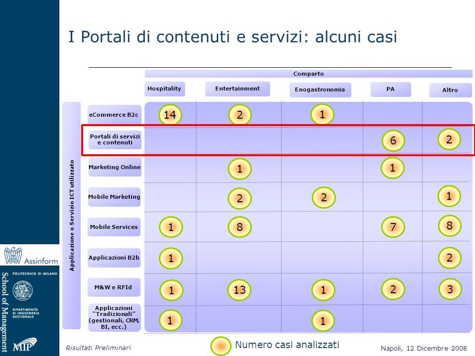 Napoli, 12 Dicembre 2008 Risultati Preliminari Napoli, 12 Dicembre 2008 I Portali di contenuti e servizi: alcuni casi Comparto Hospitality Enogastrono